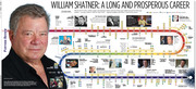WILLIAM SHATNER: A LONG AND PROSPEROUS CAREER