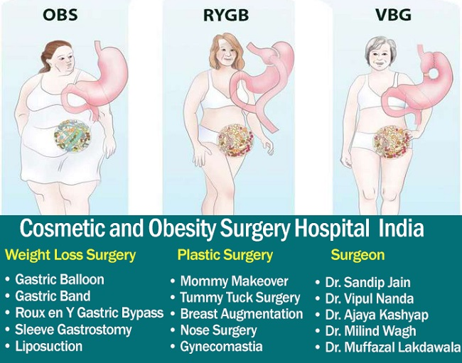 Reshape your body with Cosmetic and Obesity Surgery Hospital