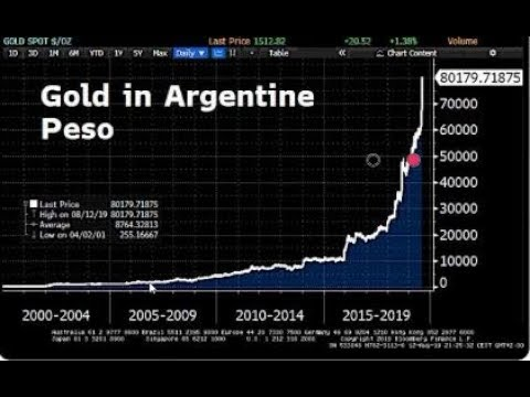 8 13 19 Gold $80,000 in Argentina Peso. Gold and Silver Jumped Overnight Then Slumped Back.