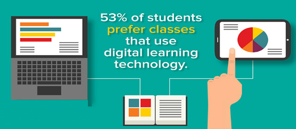 Why many teachers do NOT like technology in education