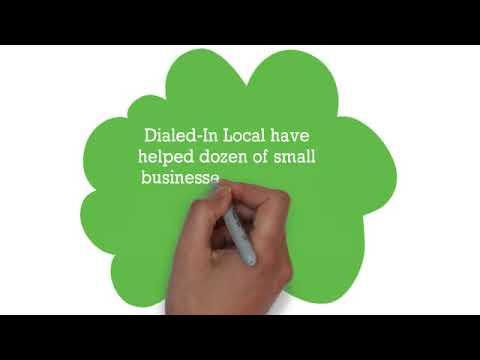 Dallas Web Marketing | Call (469) 587-9833 | Dallas Inbound Marketing