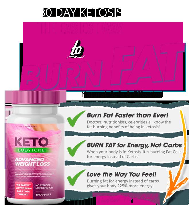Keto BodyTone Reviews