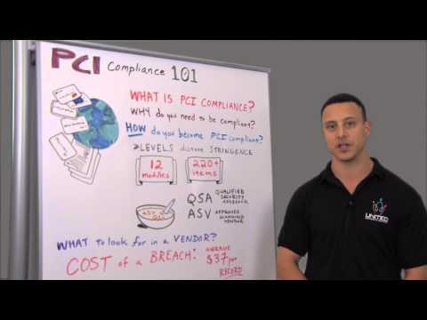 Make ISO Certification