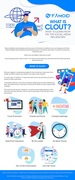 What is Clout and How to Social Media Influencers Rank