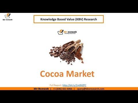Cocoa Market Size
