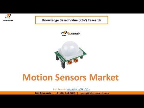 Motion Sensors Market
