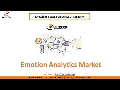 Emotion Analytics Market