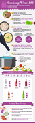 Cooking Wine 101