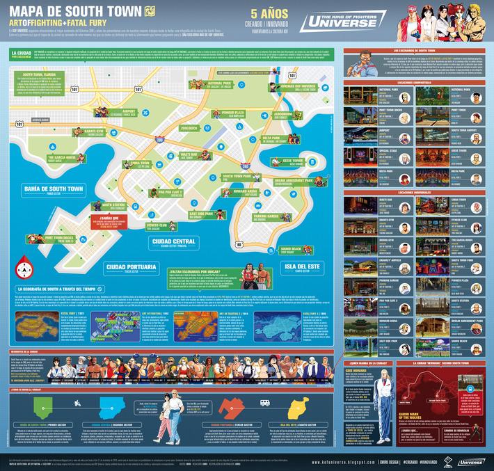 Infografia South Town