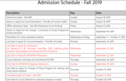 Virtual University of Pakistan Admission Schedule - Fall 2019