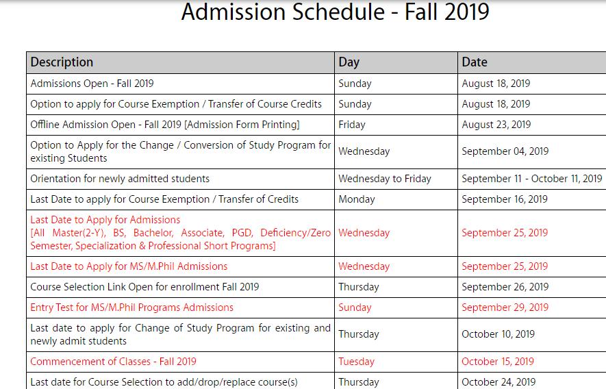 Virtual University of Pakistan Admission Schedule - Fall 2019