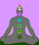 Erin Brown - Padma Yeshe Dromla