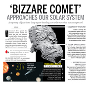 Bizzare Comet