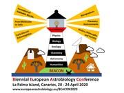 Biennial European Astrobiology Conference