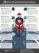 10 Pieces of Essential Motorcycle Clothing