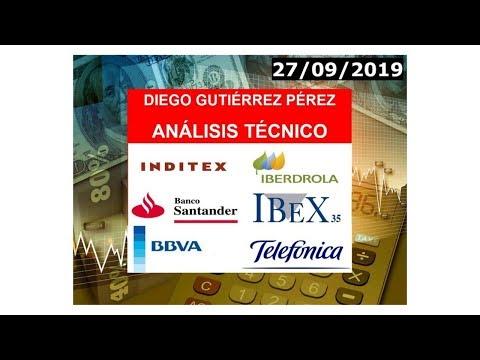 Análisis del #IBEX35, #Santander, #BBVA, #Iberdrola, #Inditex y #Telefónica (27/09/19).