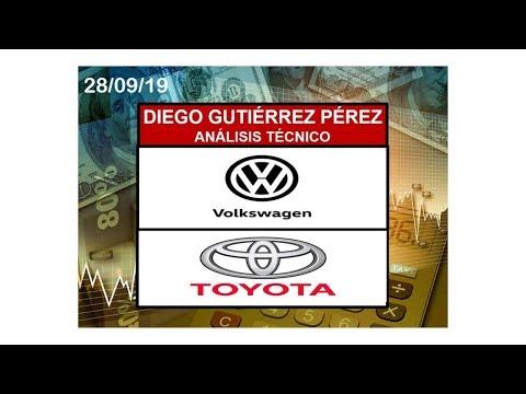 Análisis Técnico de Volkswagen y Toyota Motor.