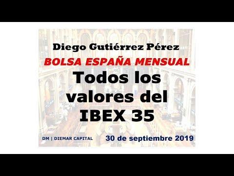 BOLSA ESPAÑA MENSUAL. Todos los Valores del IBEX 35 (30/09/19).