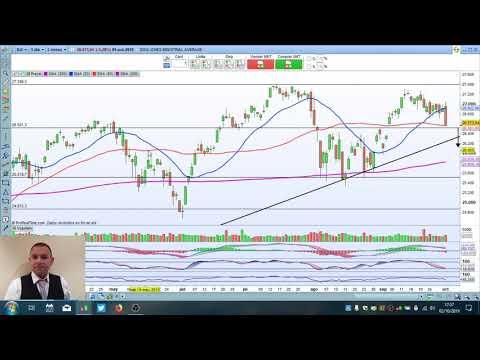 Video Análisis con Daniel Santacreu: IBEX35, DAX, Dow Jones, Colonial, Bankia y Acciona
