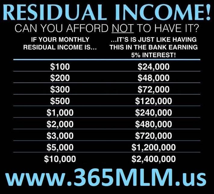 True Residual Income - www.365mlm.us