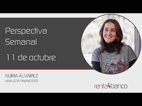 Video Análisis: Perspectivas semanales en mercados financieros y bolsas por Renta4