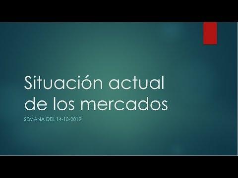 Video Análisis con Javier Crespo: Repaso a la situación de los mercados