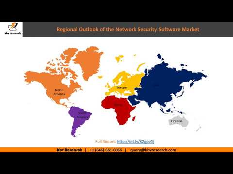 Network Security Software Market