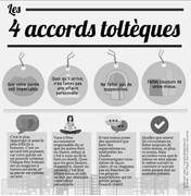 Les 4 Accords