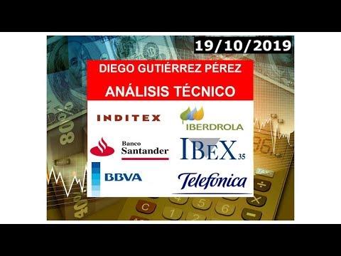 Análisis del #IBEX35, #Santander, #BBVA, #Iberdrola, #Inditex y #Telefónica (19/10/19).