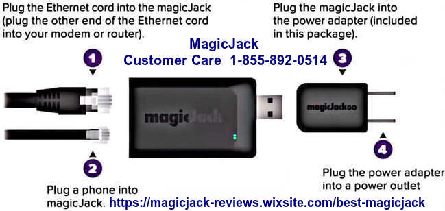 +1-855-892-0514  MagicJack Customer Support Number MagicJack Help Number