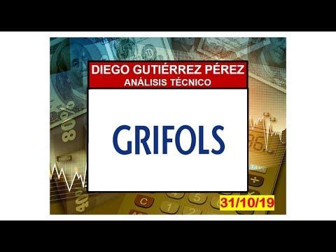 Análisis Técnico de Grifols.