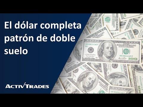 Video Análisis: El dólar completa patrón de doble suelo