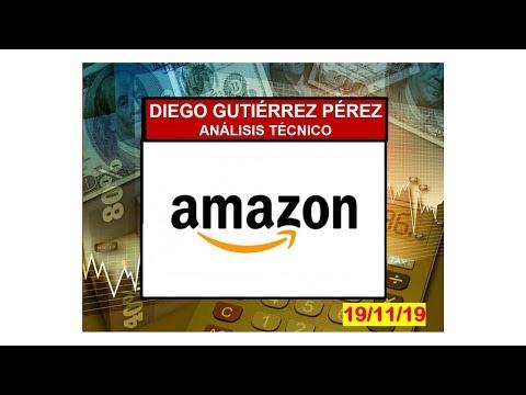 Análisis Técnico de Amazon.