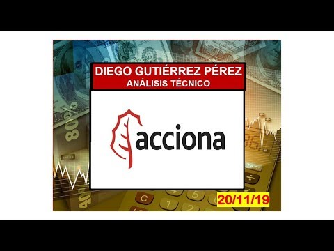 Análisis Técnico de Acciona.