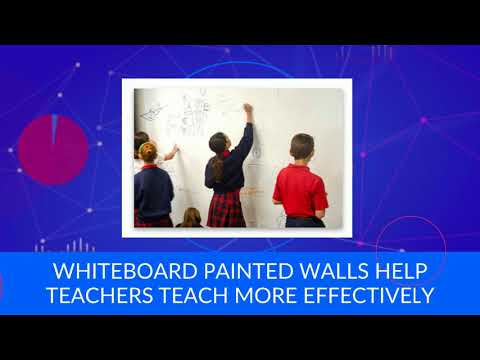 How Whiteboard Paint Can Benefit Teachers?