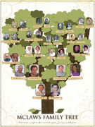 our family tree poster