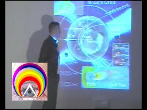 HRONOYA, NOOSPHERE, ASCENSION, 2012, SINGULARITY, OMEGA POINT, TESLA, MAGNETOSPHERE, SOLAR WIND