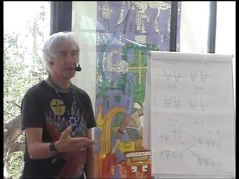 Jose Arguelles/Valum Votan - 7-day Seminar 441/Synchronotron - Day 3