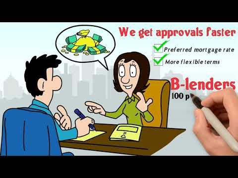 Best Bad Credit Mortgage