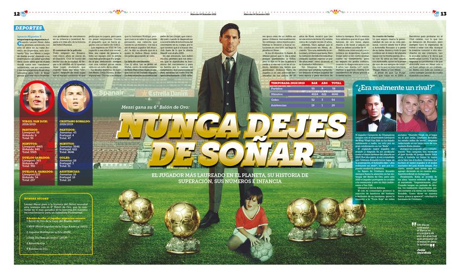 Messi y sus 6 balones