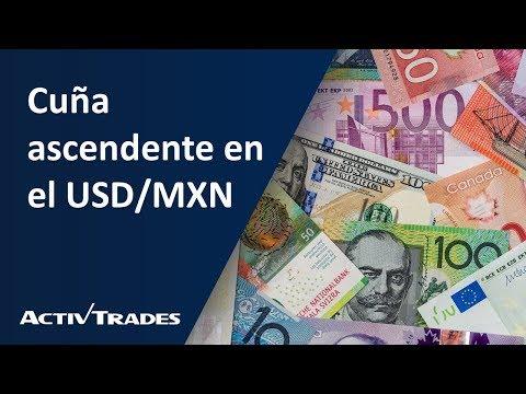 Video Análisis: Cuña ascendente en el USD/MXN