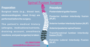 10 fact about the spinal fusion surgery procedure