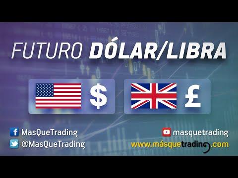 Vídeo Análisis del futuro Dólar/Libra: Subidas a la espera de las elecciones de la próxima semana