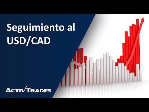 Video Análisis: Seguimiento al USD/CAD