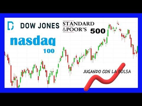 Análisis de los índices americanos