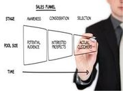 Manageyourleads Sales Funnel