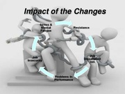 Coping With Change Without Stress