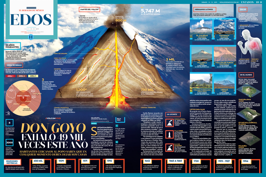 Don Goyo exhaló 49 mil veces este año - Popocatépetl