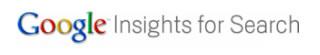 Google Insight Tool