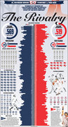 Yankees-Red Sox rivalry